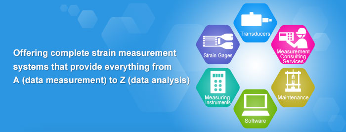 Offering complete strain measurement systems that provide everything from A (data measurement) to Z (data analysis)