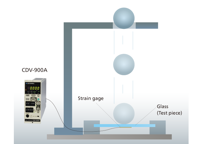 Impact Test For Glass Kyowa
