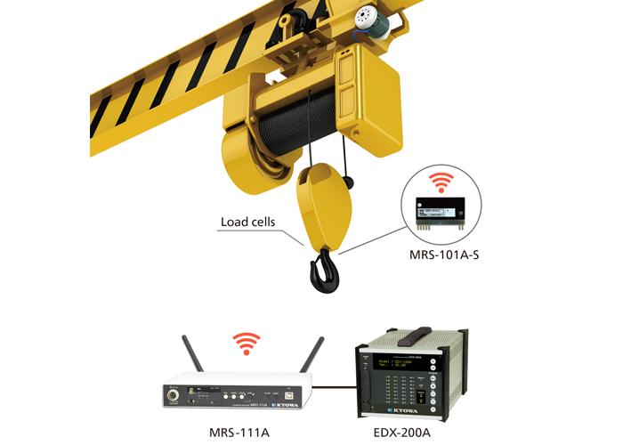 Load management of mobile cranes | KYOWA