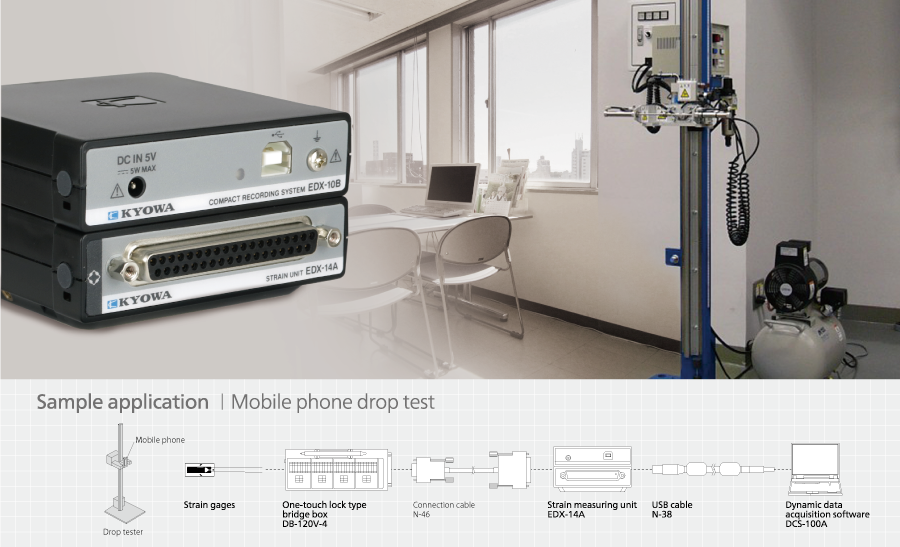 Sample application|Mobile phone drop test