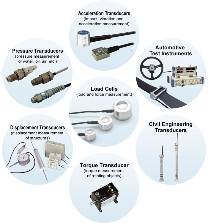 Selection table of Sensors or Transducers
